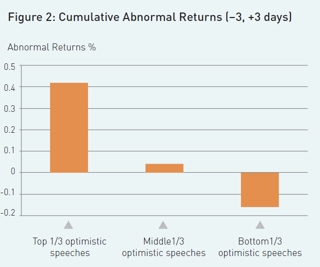Cumulative-Abnormal-Returns