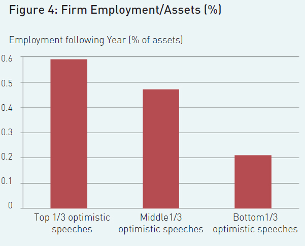 Figure-4-Firm-Employment-Assets