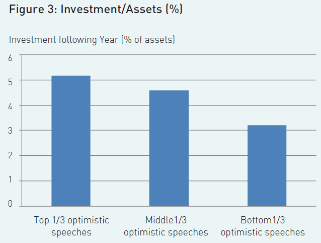 Investment-Assets