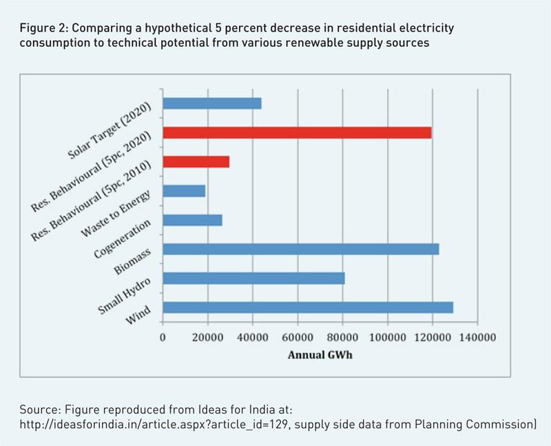 comparing-a-hypothetical-5-percent-decrease