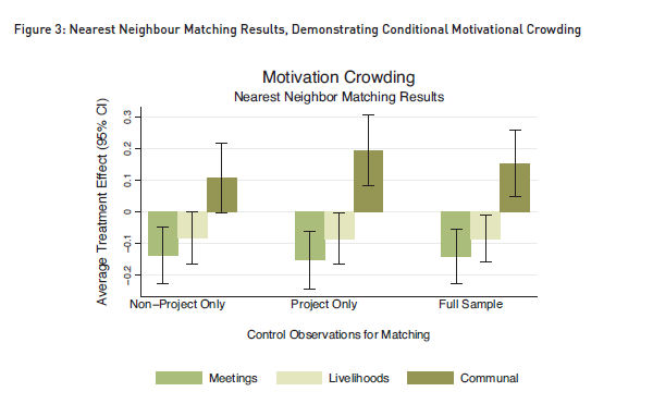 fig3-nearest-neighbour-matching-results