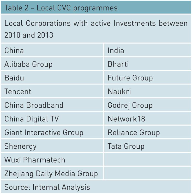 local-cvc-programmes