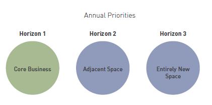 annual-priorities