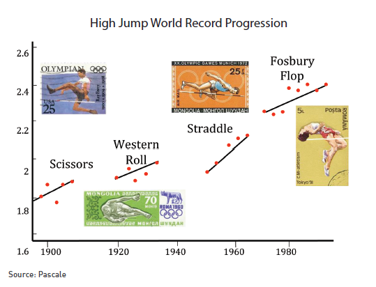 high-jump-world-record