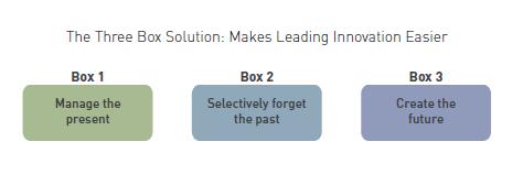 three-box-solution-fig-1