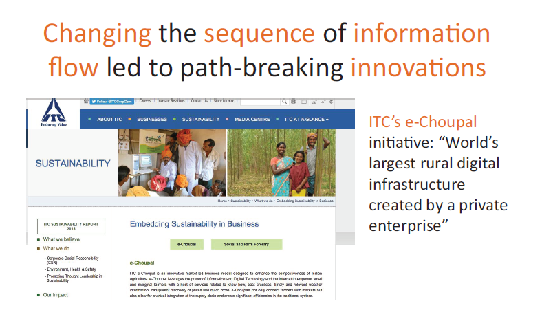 Changing the sequence of information flow led to path-breaking innovations