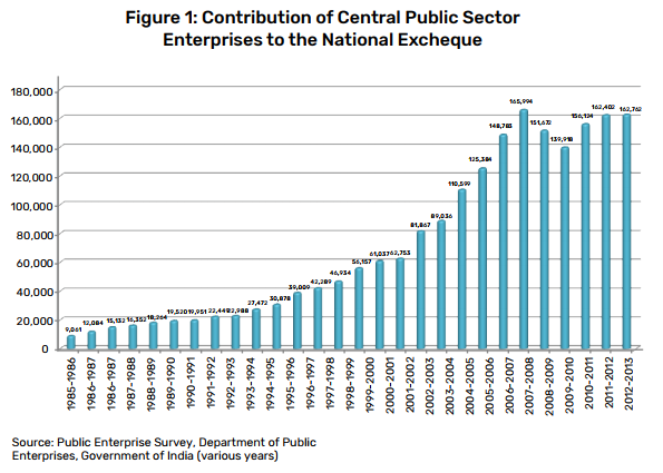 central-public-sector