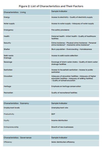characteristics-factors-1