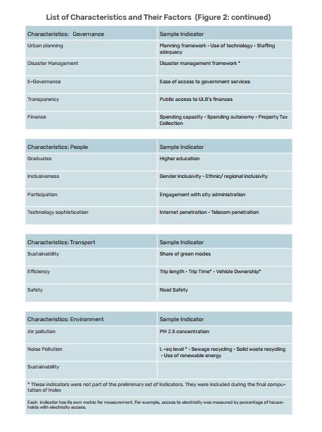 characteristics-factors-2