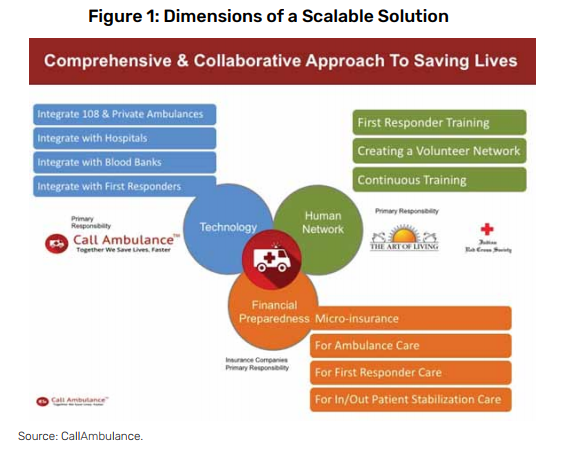 dimensions-scalable-solution